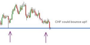 NFP_CHF
