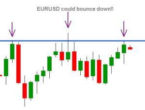 NFP_EUR