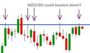 NFP_nzd